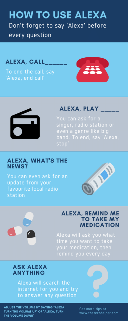 TheTechHelper guide to Alexa